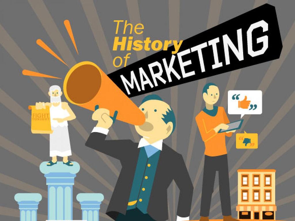La storia del Marketing Immobiliare è cambiata velocemente negli ultimi decenni